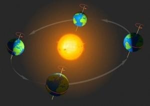 zeme kolem slunce